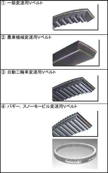 ベルト伝動技術懇話会 Type