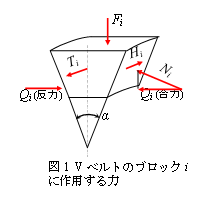 fig01